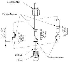 Process Components, Inc